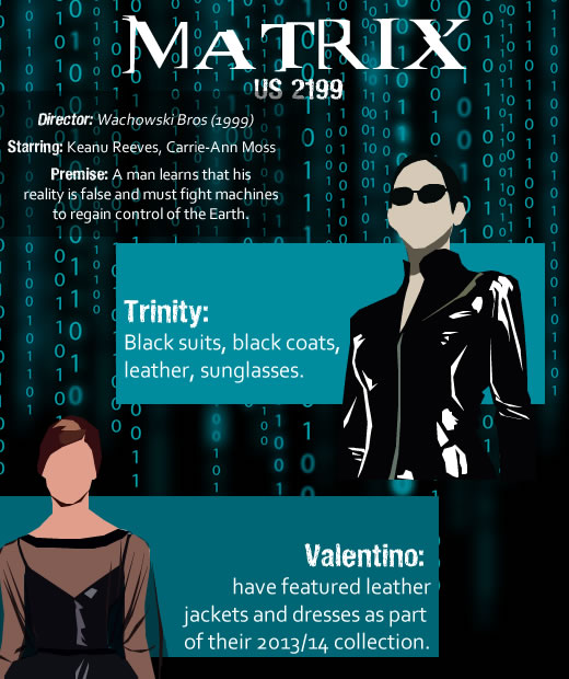 Futuristic Fashion: Films vs Reality